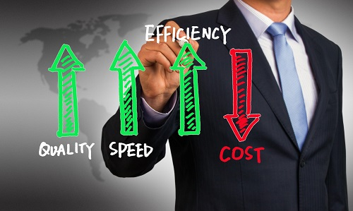 How to Calculate the Cost of a New Service Level Target